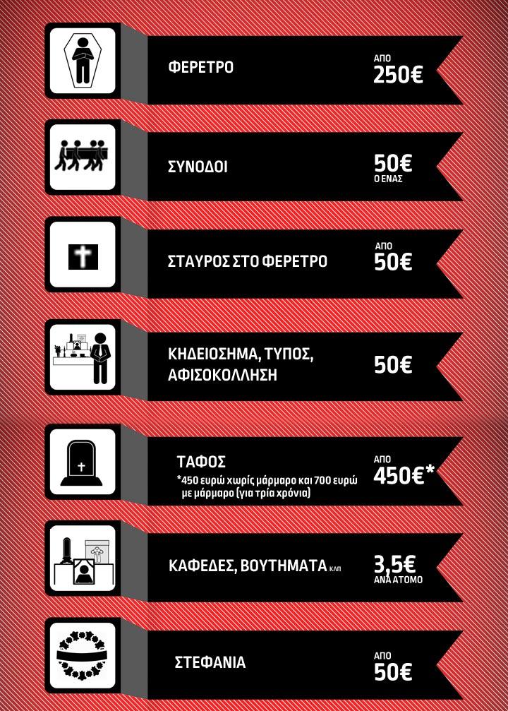 kideia-kostos-timokatalogos1