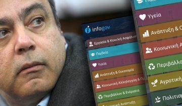 infogov-vernardakhs
