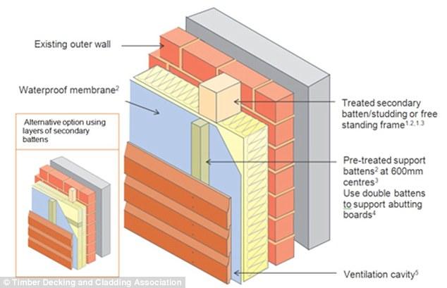 grafima-plaster