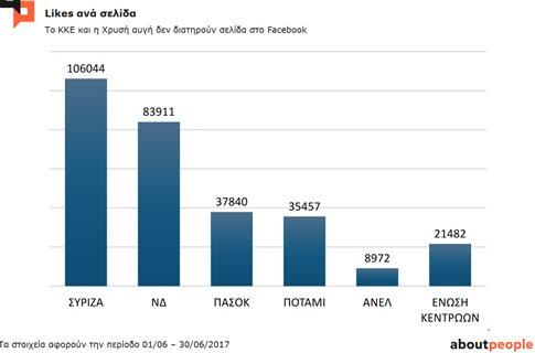 grafima-social-politikoi