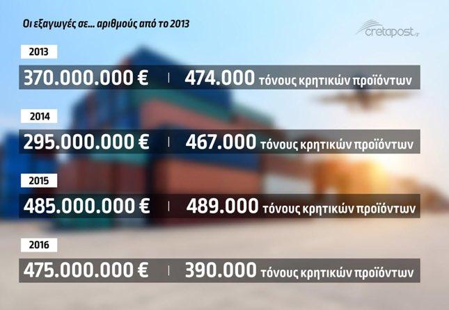maketa-2013-2016