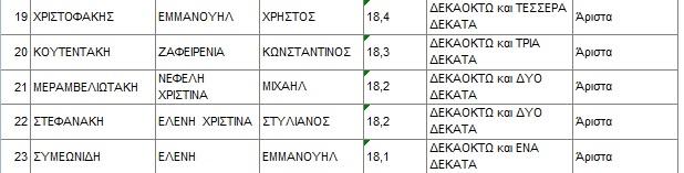 a-taxh1