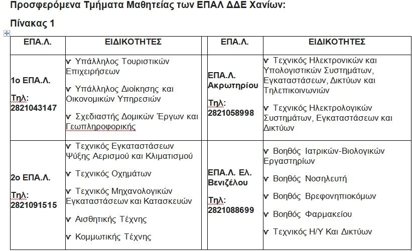 epal-xania-pinakas