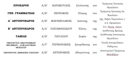 astynomikoi-enosh2