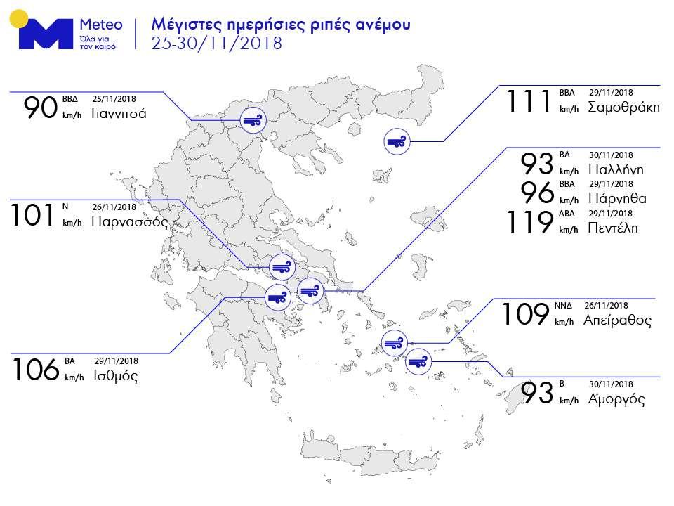 Υψηλότερες ριπές του ανέμου κατά τη διάρκεια της κακοκαιρίας «Πηνελόπη», όπως κατεγράφησαν από το δίκτυο αυτόματων μετεωρολογικών σταθμών του Εθνικού Αστεροσκοπείου Αθηνών / Meteo.gr