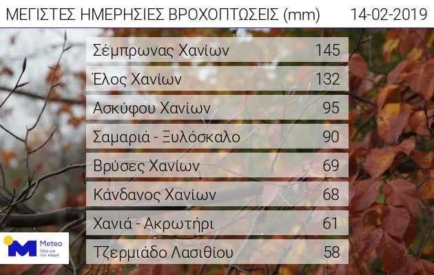 xania-broxh