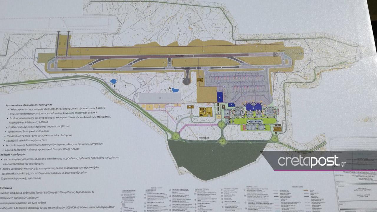 Η μακέτα του νέου αεροδρομίου.
