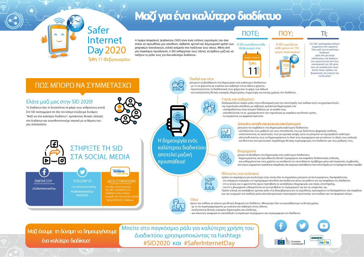 sid_2020_infographic