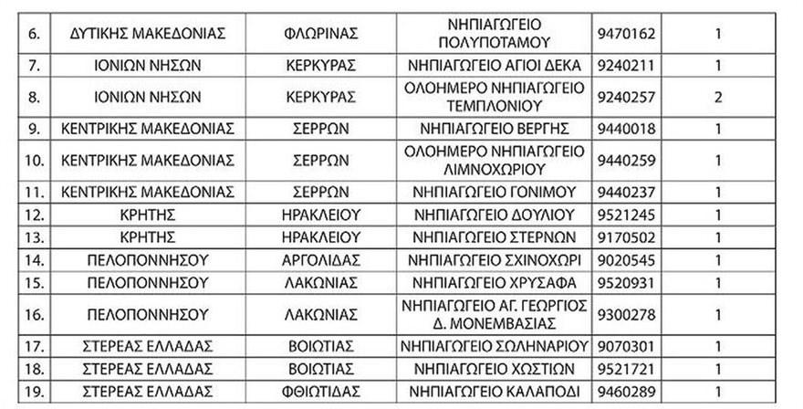nhpiagogeia-katarghsh-2