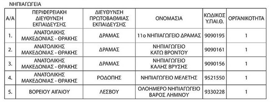 nhpiagogeia-katarghsh