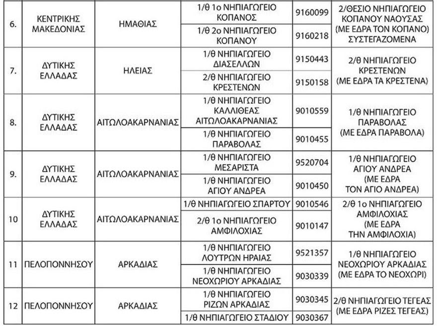 nhpiagogeia-sygxoneysh-2