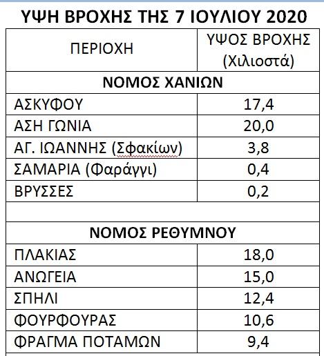 pinakas-broxh-nomos-xanion-reth