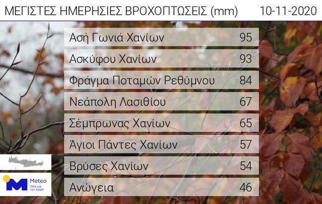 rain_crete_nov10_m