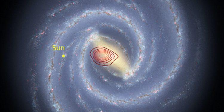 galaxias-kykloi