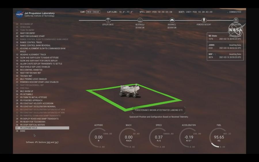 NASA Perseverance Rover Landing Day