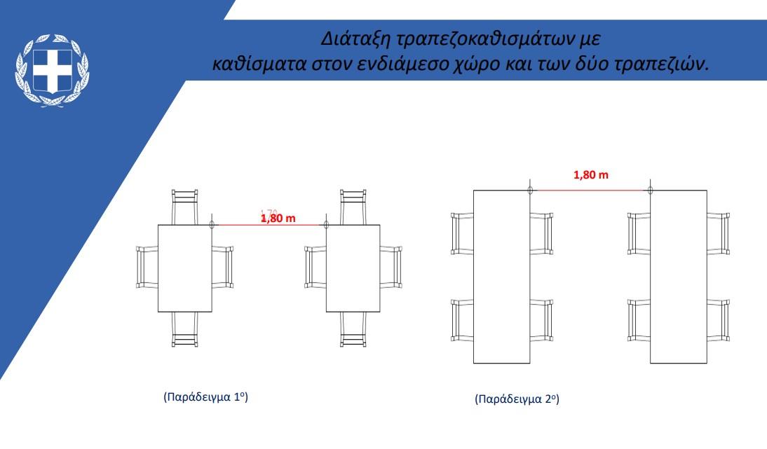 trapezia2
