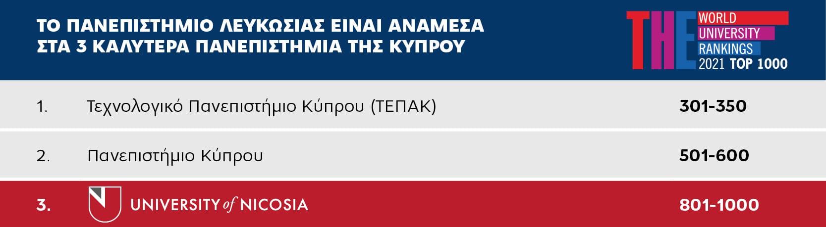 panepistimio_lefkosias_pinakas2