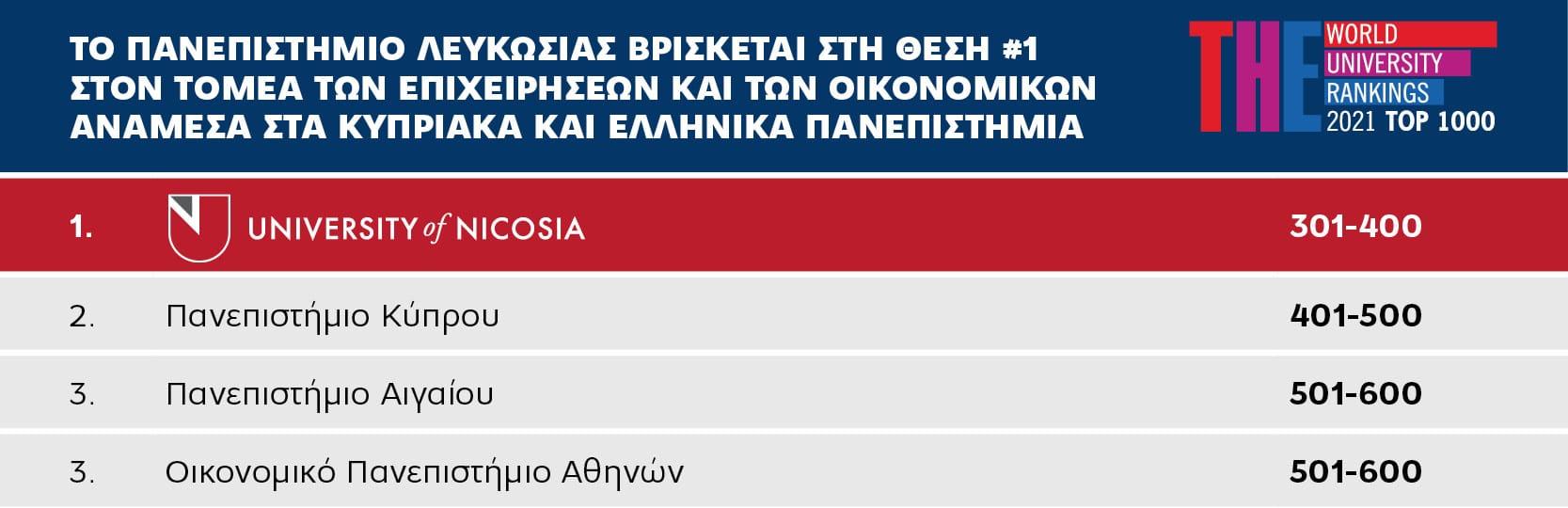 panepistimio_lefkosias_pinakas4