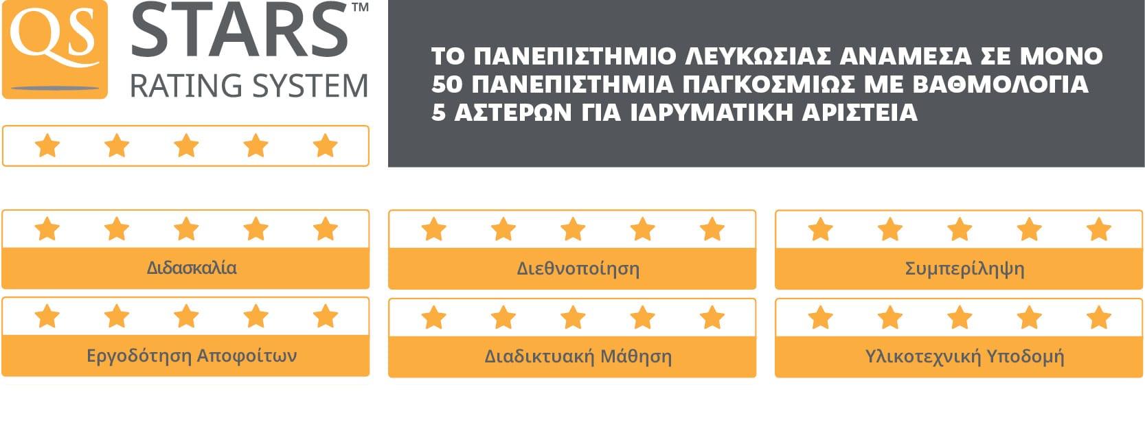 panepistimio_lefkosias_pinakas5