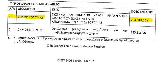 xrimatodotisi-prasino-tameio-2