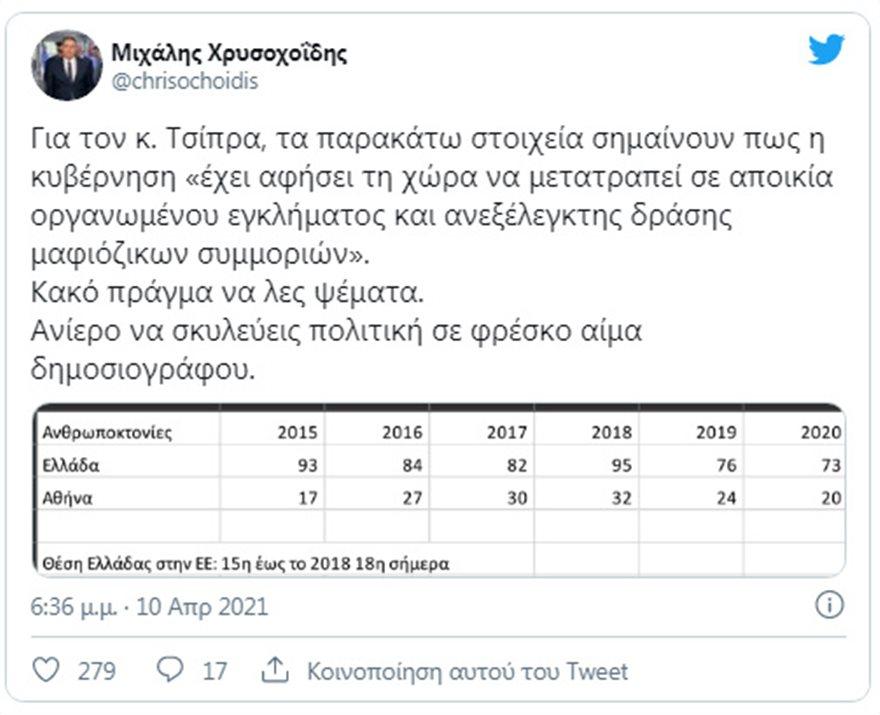 xrysoxoidis-tweet