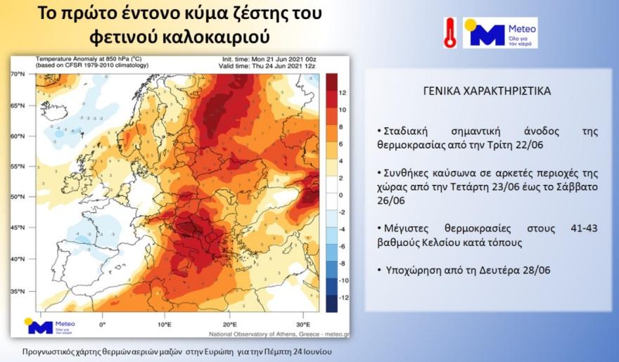 kausonas-kairos-meteo-1