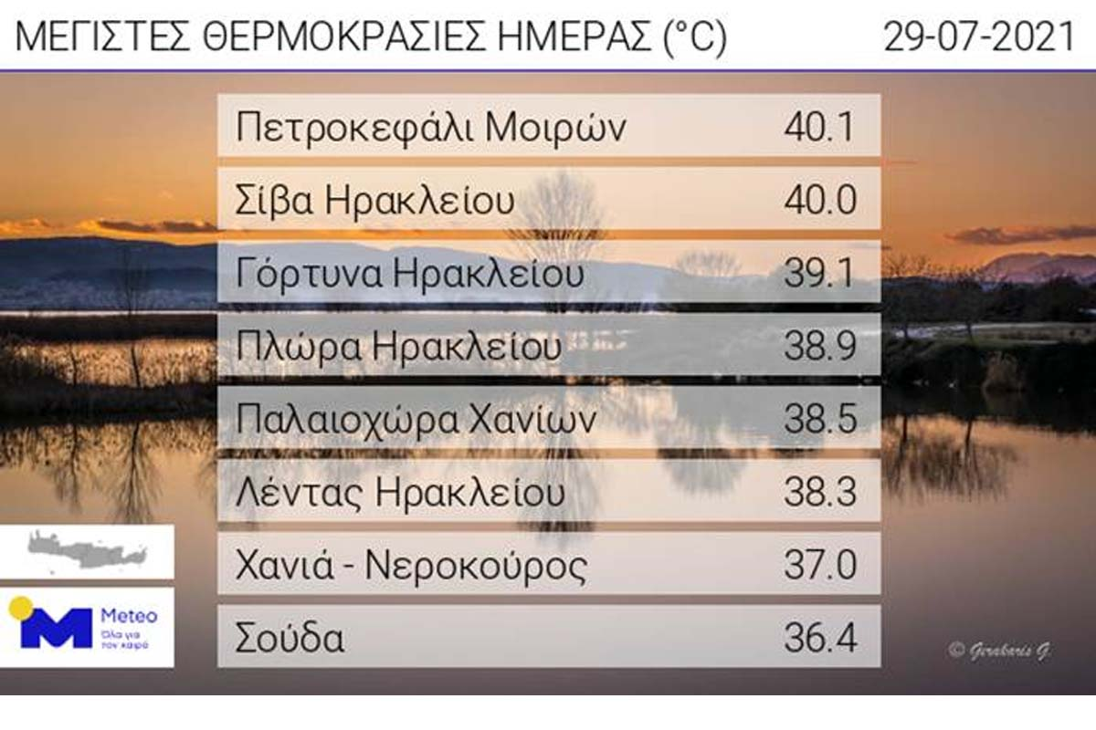thermokrasies29-7