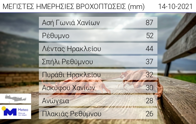 pinabrox